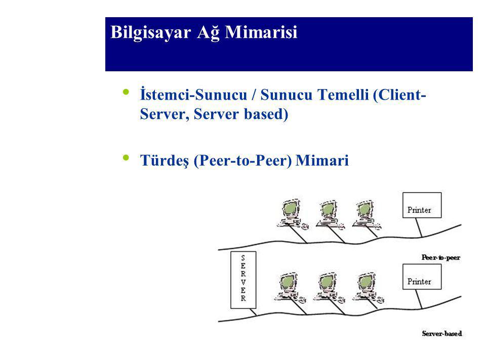Bilgisayar Ağ Mimarisi İstemci-Sunucu / Sunucu Temelli (Client- Server, Server based) Türdeş (Peer-to-Peer) Mimari
