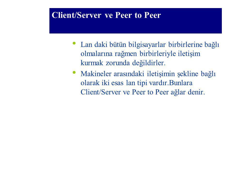 Client/Server ve Peer to Peer Lan daki bütün bilgisayarlar birbirlerine bağlı olmalarına rağmen birbirleriyle iletişim kurmak zorunda değildirler. Mak