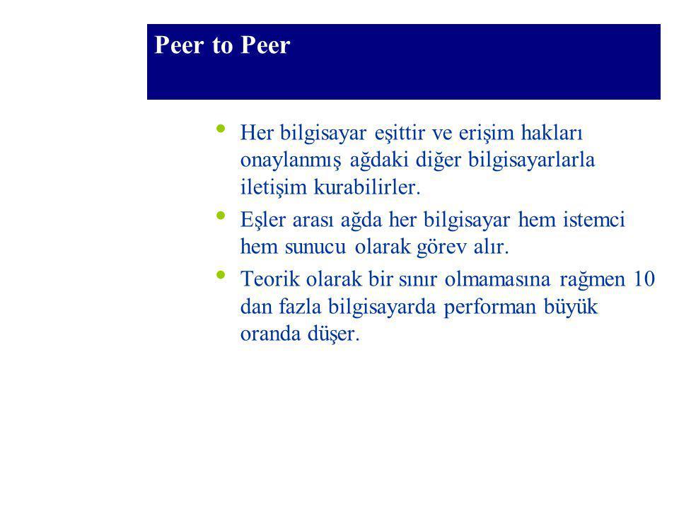 Peer to Peer Her bilgisayar eşittir ve erişim hakları onaylanmış ağdaki diğer bilgisayarlarla iletişim kurabilirler. Eşler arası ağda her bilgisayar h