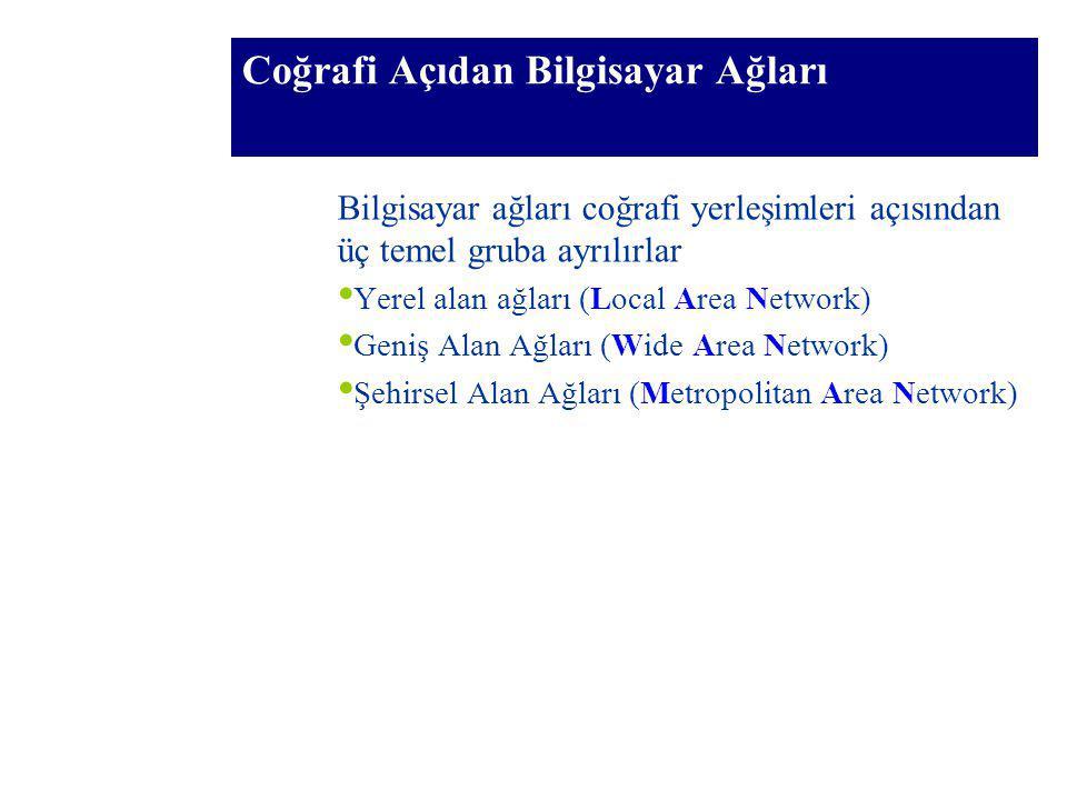 Coğrafi Açıdan Bilgisayar Ağları Bilgisayar ağları coğrafi yerleşimleri açısından üç temel gruba ayrılırlar Yerel alan ağları (Local Area Network) Gen