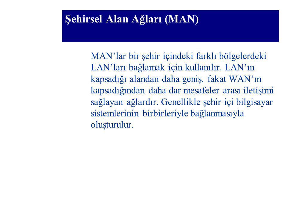 Şehirsel Alan Ağları (MAN) MAN'lar bir şehir içindeki farklı bölgelerdeki LAN'ları bağlamak için kullanılır. LAN'ın kapsadığı alandan daha geniş, faka