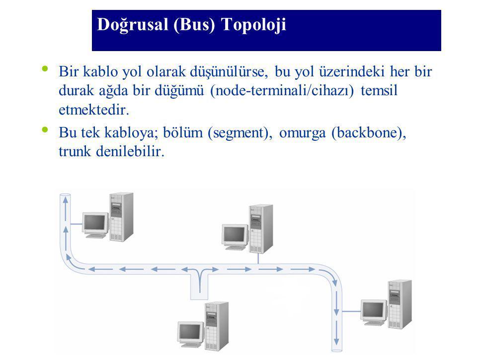Doğrusal (Bus) Topoloji Bir kablo yol olarak düşünülürse, bu yol üzerindeki her bir durak ağda bir düğümü (node-terminali/cihazı) temsil etmektedir. B