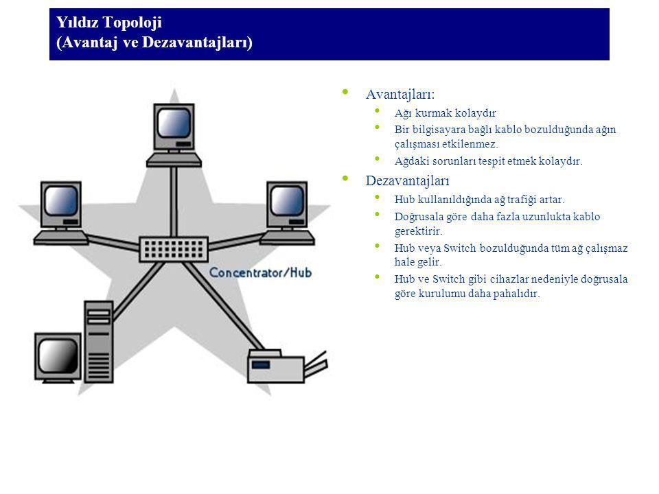 Yıldız Topoloji (Avantaj ve Dezavantajları) Avantajları: Ağı kurmak kolaydır Bir bilgisayara bağlı kablo bozulduğunda ağın çalışması etkilenmez. Ağdak