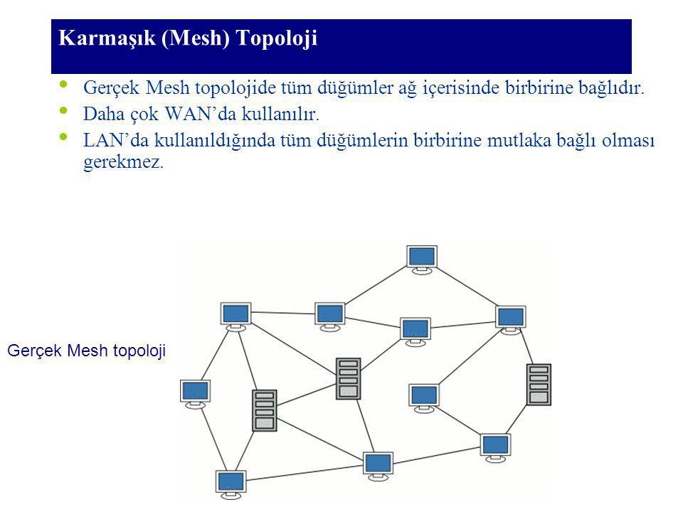 Karmaşık (Mesh) Topoloji Gerçek Mesh topolojide tüm düğümler ağ içerisinde birbirine bağlıdır. Daha çok WAN'da kullanılır. LAN'da kullanıldığında tüm