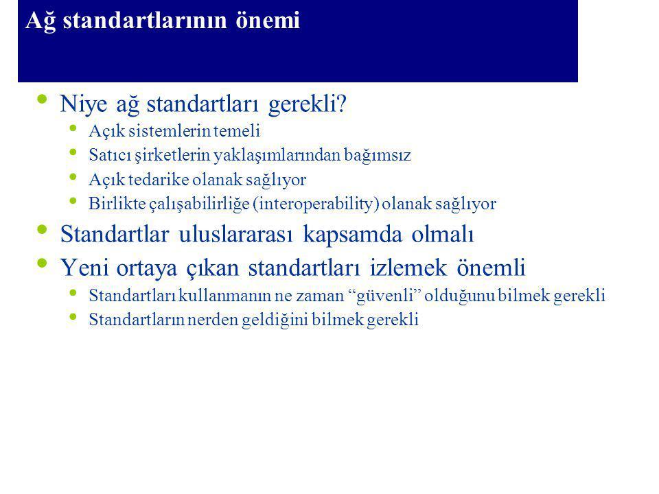 Ağ standartlarının önemi Niye ağ standartları gerekli? Açık sistemlerin temeli Satıcı şirketlerin yaklaşımlarından bağımsız Açık tedarike olanak sağlı
