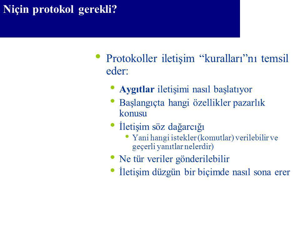"""Niçin protokol gerekli? Protokoller iletişim """"kuralları""""nı temsil eder: Aygıtlar iletişimi nasıl başlatıyor Başlangıçta hangi özellikler pazarlık konu"""