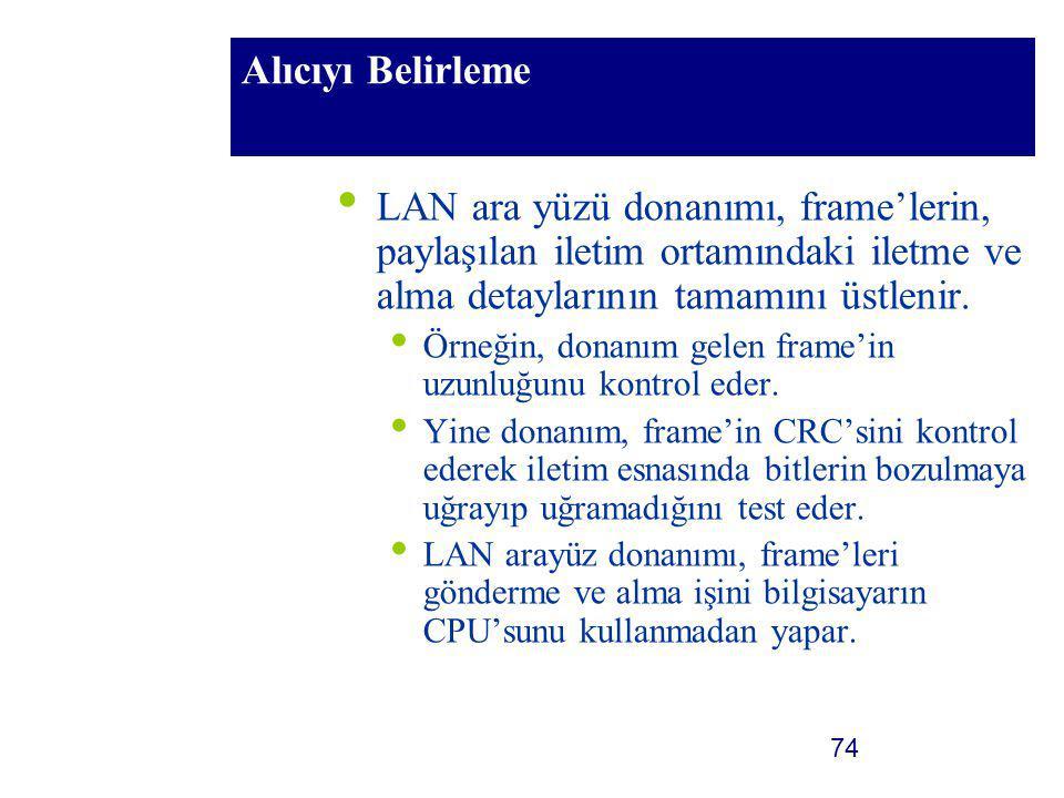 74 Alıcıyı Belirleme LAN ara yüzü donanımı, frame'lerin, paylaşılan iletim ortamındaki iletme ve alma detaylarının tamamını üstlenir. Örneğin, donanım