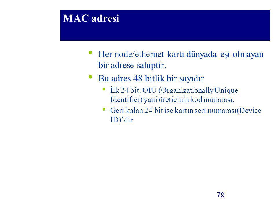 79 MAC adresi Her node/ethernet kartı dünyada eşi olmayan bir adrese sahiptir. Bu adres 48 bitlik bir sayıdır İlk 24 bit; OIU (Organizationally Unique