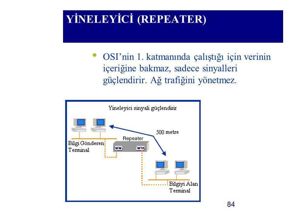 84 YİNELEYİCİ (REPEATER) OSI'nin 1. katmanında çalıştığı için verinin içeriğine bakmaz, sadece sinyalleri güçlendirir. Ağ trafiğini yönetmez.