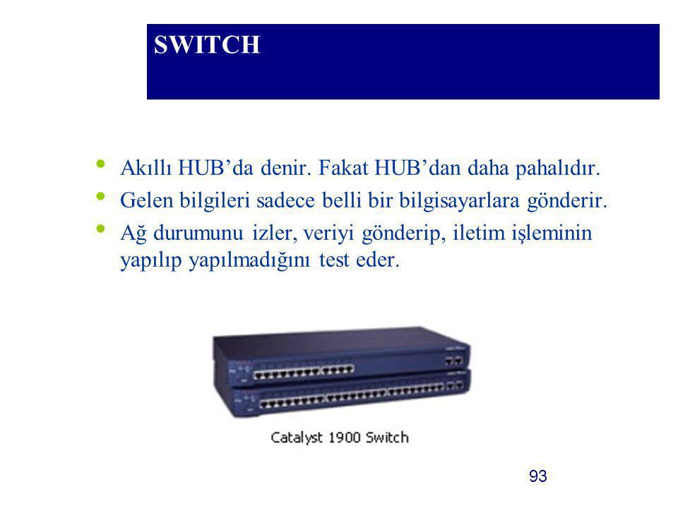 93 SWITCH Akıllı HUB'da denir. Fakat HUB'dan daha pahalıdır. Gelen bilgileri sadece belli bir bilgisayarlara gönderir. Ağ durumunu izler, veriyi gönde