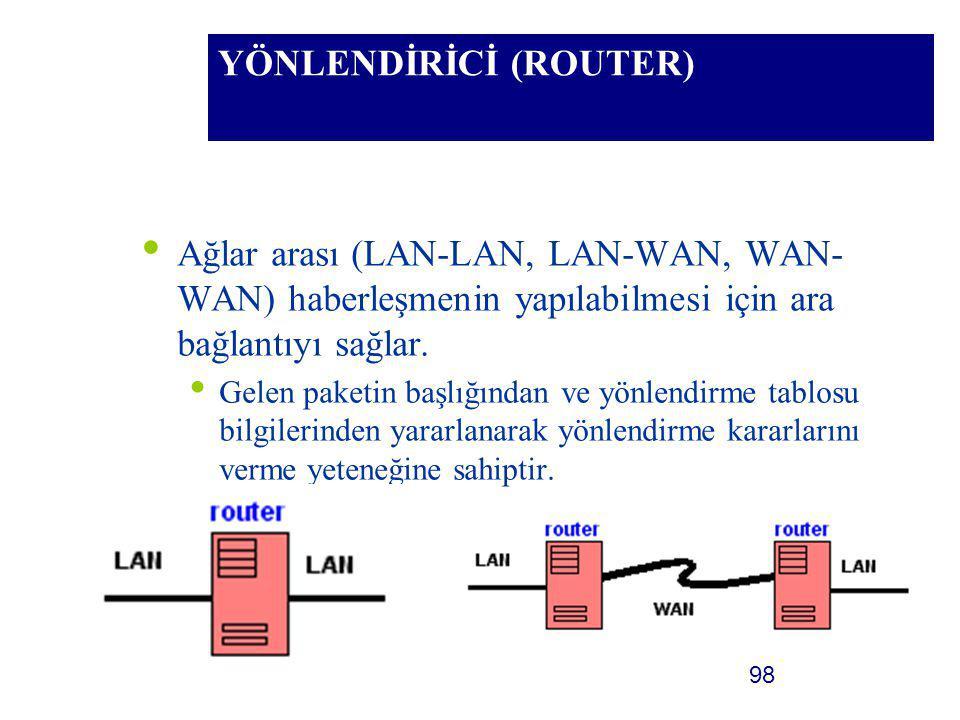98 YÖNLENDİRİCİ (ROUTER) Ağlar arası (LAN-LAN, LAN-WAN, WAN- WAN) haberleşmenin yapılabilmesi için ara bağlantıyı sağlar. Gelen paketin başlığından ve