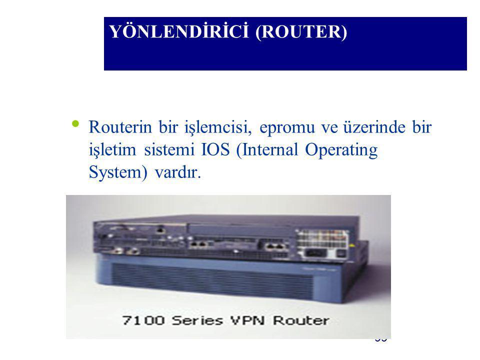 99 YÖNLENDİRİCİ (ROUTER) Routerin bir işlemcisi, epromu ve üzerinde bir işletim sistemi IOS (Internal Operating System) vardır.