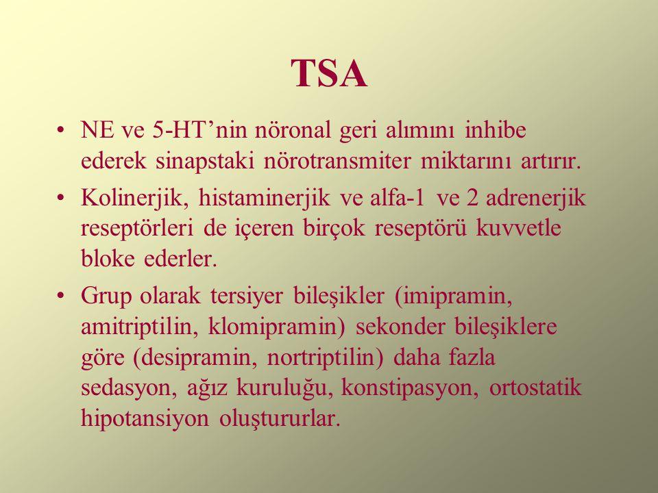 TSA NE ve 5-HT'nin nöronal geri alımını inhibe ederek sinapstaki nörotransmiter miktarını artırır. Kolinerjik, histaminerjik ve alfa-1 ve 2 adrenerjik