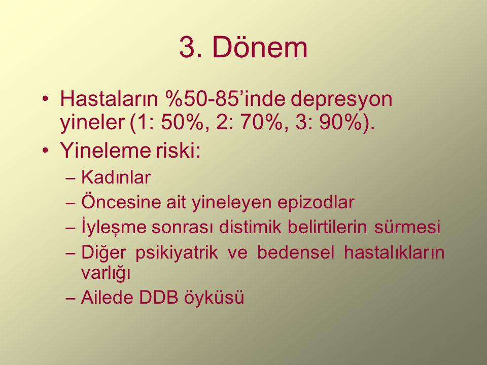 3. Dönem Hastaların %50-85'inde depresyon yineler (1: 50%, 2: 70%, 3: 90%). Yineleme riski: –Kadınlar –Öncesine ait yineleyen epizodlar –İyleşme sonra