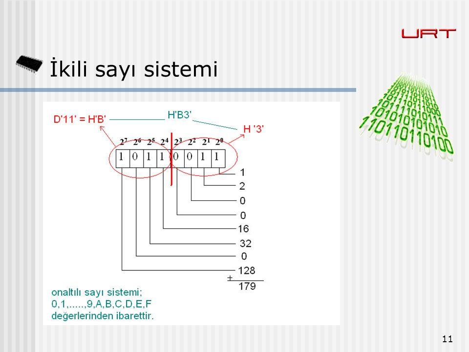 11 İkili sayı sistemi