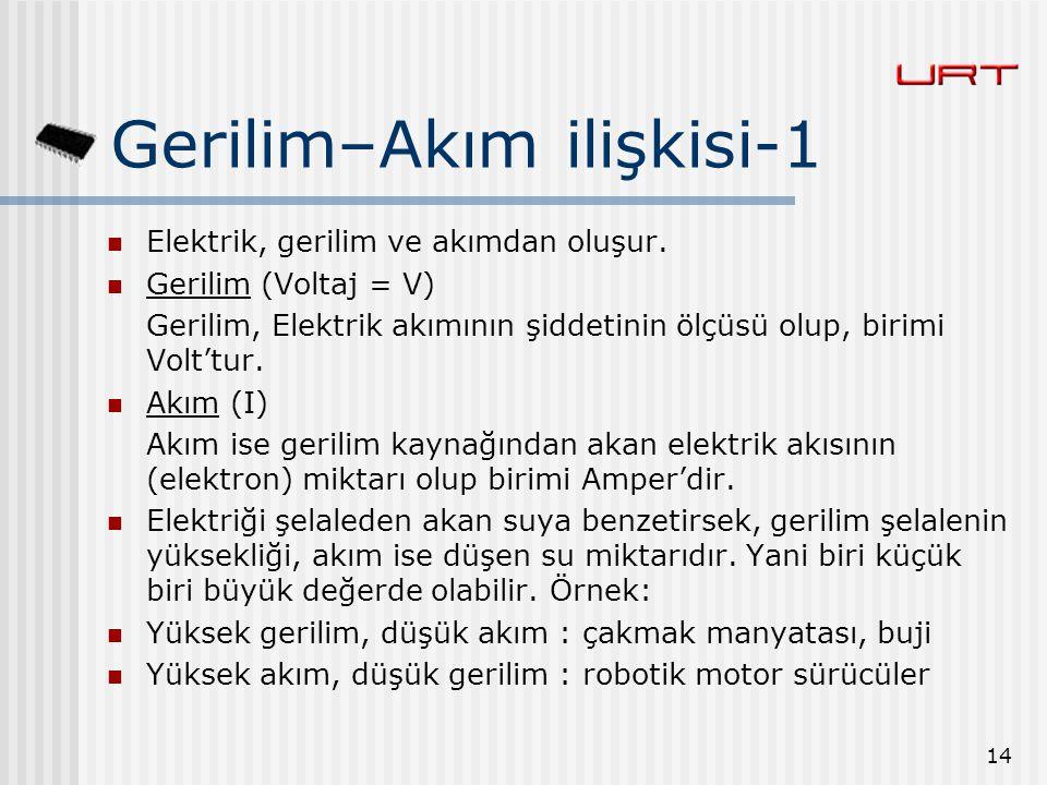 14 Gerilim–Akım ilişkisi-1 Elektrik, gerilim ve akımdan oluşur. Gerilim (Voltaj = V) Gerilim, Elektrik akımının şiddetinin ölçüsü olup, birimi Volt'tu