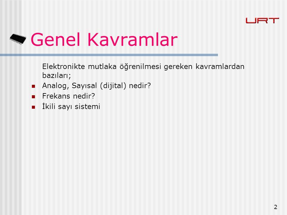 2 Genel Kavramlar Elektronikte mutlaka öğrenilmesi gereken kavramlardan bazıları; Analog, Sayısal (dijital) nedir? Frekans nedir? İkili sayı sistemi