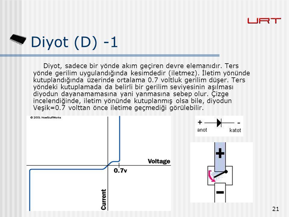 21 Diyot (D) -1 Diyot, sadece bir yönde akım geçiren devre elemanıdır. Ters yönde gerilim uygulandığında kesimdedir (iletmez). İletim yönünde kutuplan