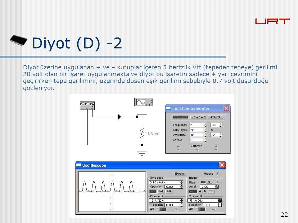 22 Diyot (D) -2 Diyot üzerine uygulanan + ve – kutuplar içeren 5 hertzlik Vtt (tepeden tepeye) gerilimi 20 volt olan bir işaret uygulanmakta ve diyot