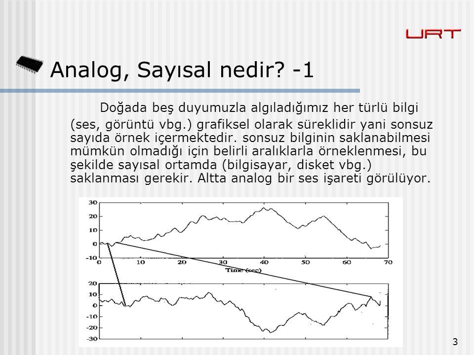 3 Analog, Sayısal nedir? -1 Doğada beş duyumuzla algıladığımız her türlü bilgi (ses, görüntü vbg.) grafiksel olarak süreklidir yani sonsuz sayıda örne