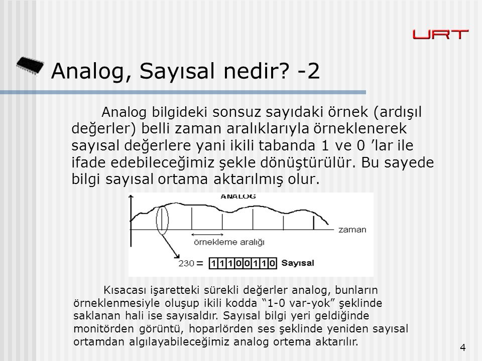 4 Analog, Sayısal nedir? -2 Analog bilgideki sonsuz sayıdaki örnek (ardışıl değerler) belli zaman aralıklarıyla örneklenerek sayısal değerlere yani ik