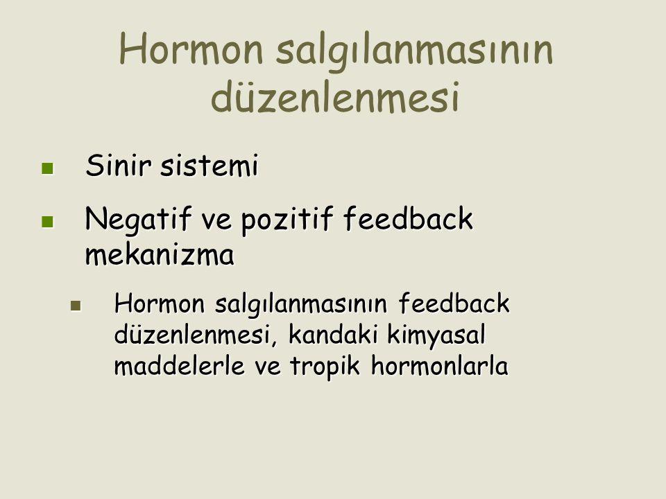 Hormon salgılanmasının düzenlenmesi Sinir sistemi Sinir sistemi Negatif ve pozitif feedback mekanizma Negatif ve pozitif feedback mekanizma Hormon sal