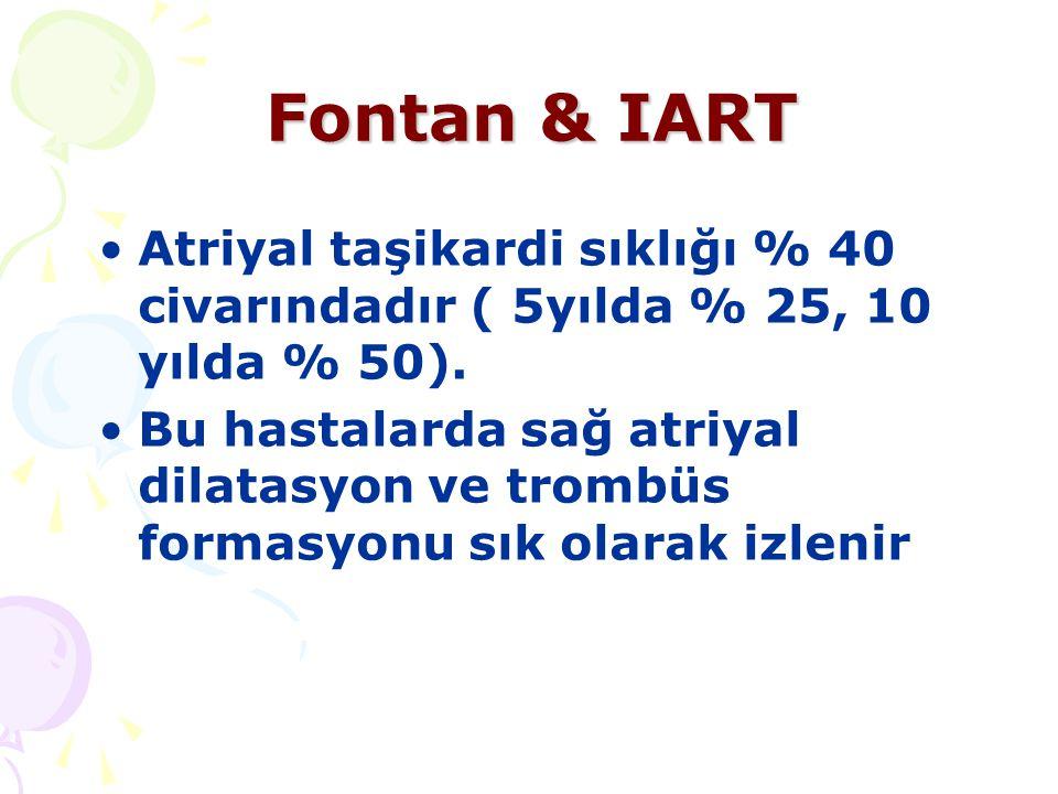 Fontan & IART Atriyal taşikardi sıklığı % 40 civarındadır ( 5yılda % 25, 10 yılda % 50). Bu hastalarda sağ atriyal dilatasyon ve trombüs formasyonu sı