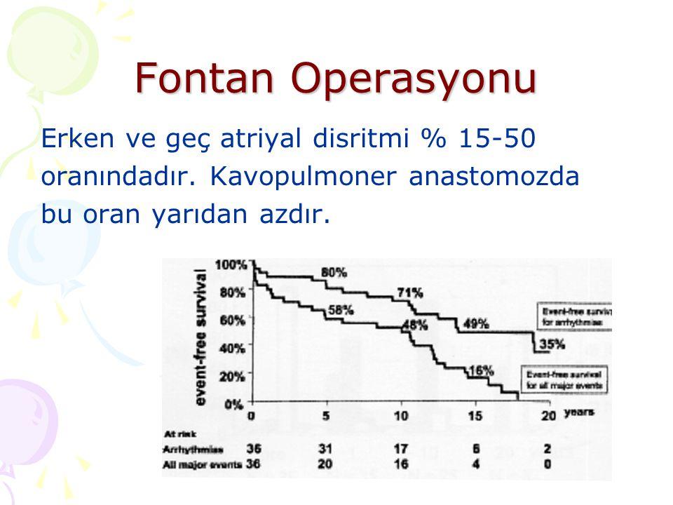 Fontan Operasyonu Erken ve geç atriyal disritmi % 15-50 oranındadır. Kavopulmoner anastomozda bu oran yarıdan azdır.