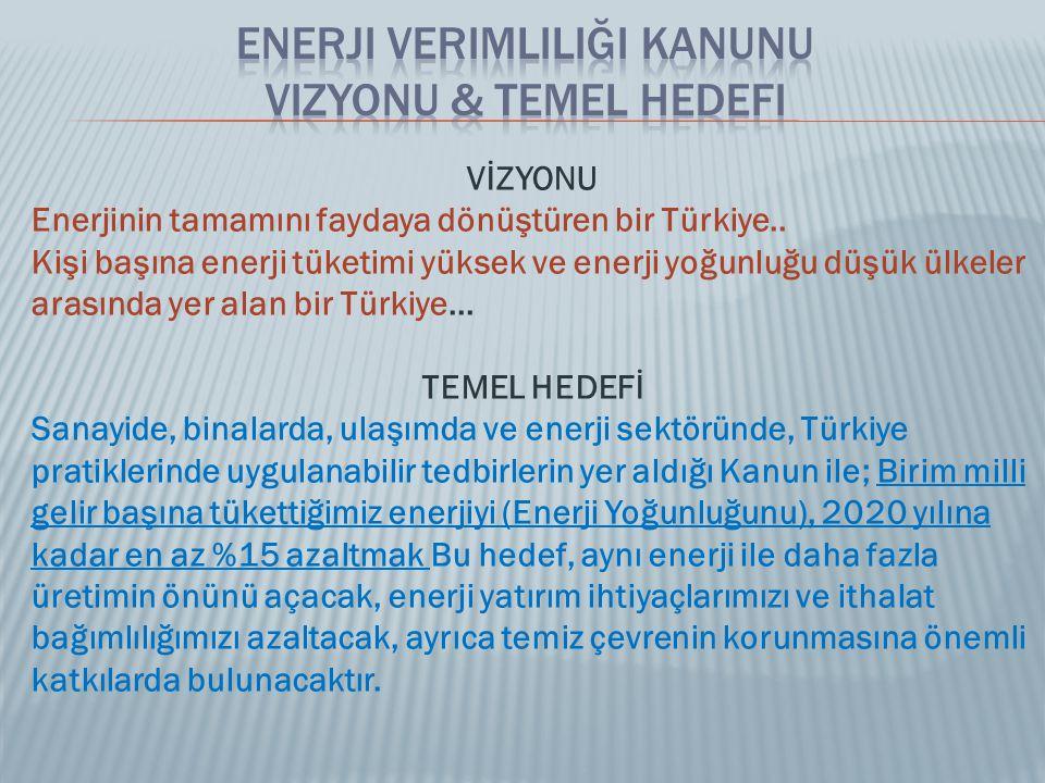 VİZYONU Enerjinin tamamını faydaya dönüştüren bir Türkiye..