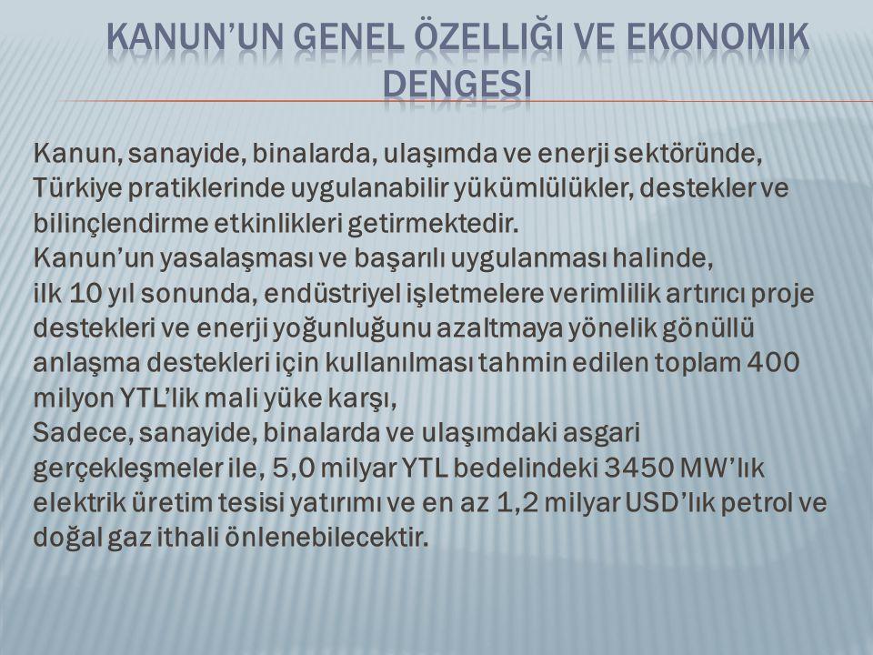 Kanun, sanayide, binalarda, ulaşımda ve enerji sektöründe, Türkiye pratiklerinde uygulanabilir yükümlülükler, destekler ve bilinçlendirme etkinlikleri getirmektedir.