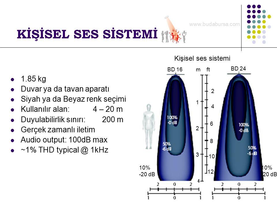 KİŞİSEL SES SİSTEMİ 1.85 kg Duvar ya da tavan aparatı Siyah ya da Beyaz renk seçimi Kullanılır alan: 4 – 20 m Duyulabilirlik sınırı: 200 m Gerçek zamanlı iletim Audio output: 100dB max ~1% THD typical @ 1kHz BD 16BD 24 Kişisel ses sistemi mft 1 3 2 2 4 6 8 10 12 10% -20 dB 10% -20 dB BD 16 BD 24 www.budabursa.com