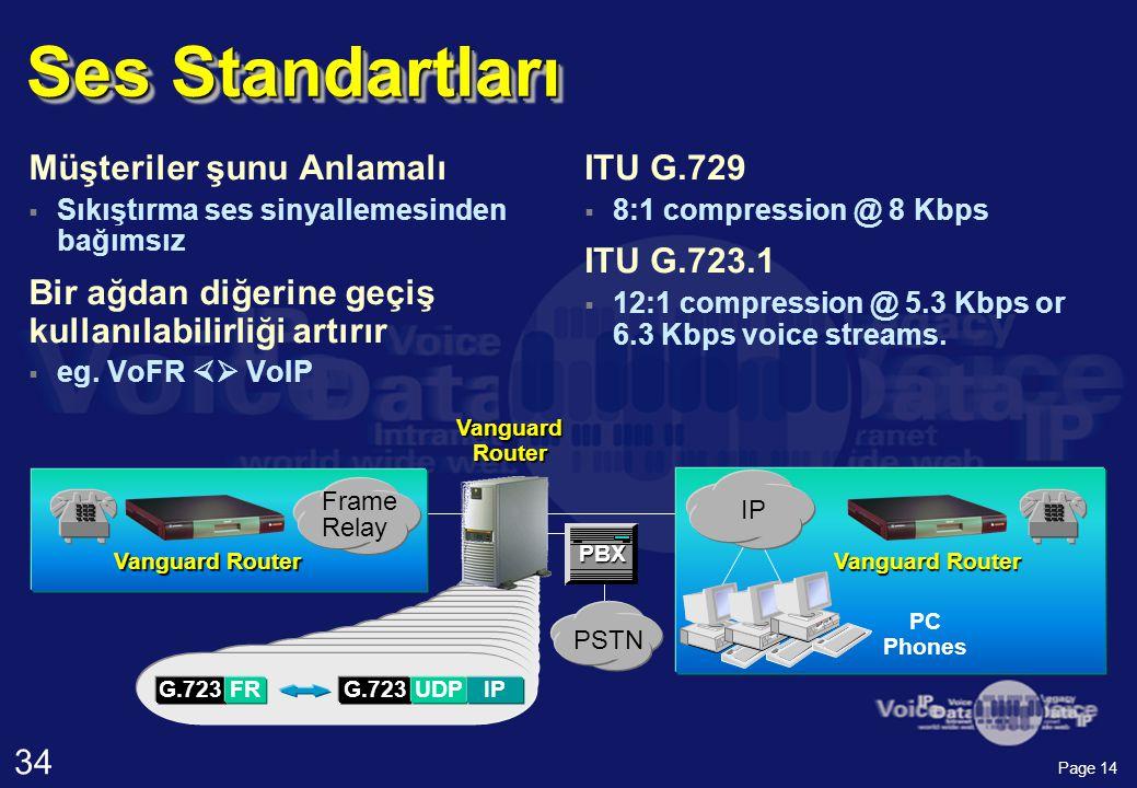 34 Page 14 Ses Standartları Müşteriler şunu Anlamalı  Sıkıştırma ses sinyallemesinden bağımsız Bir ağdan diğerine geçiş kullanılabilirliği artırır  eg.
