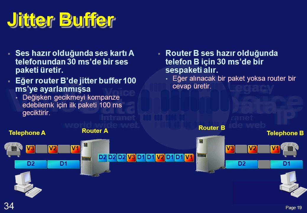 34 Page 19 Jitter Buffer  Ses hazır olduğunda ses kartı A telefonundan 30 ms'de bir ses paketi üretir.