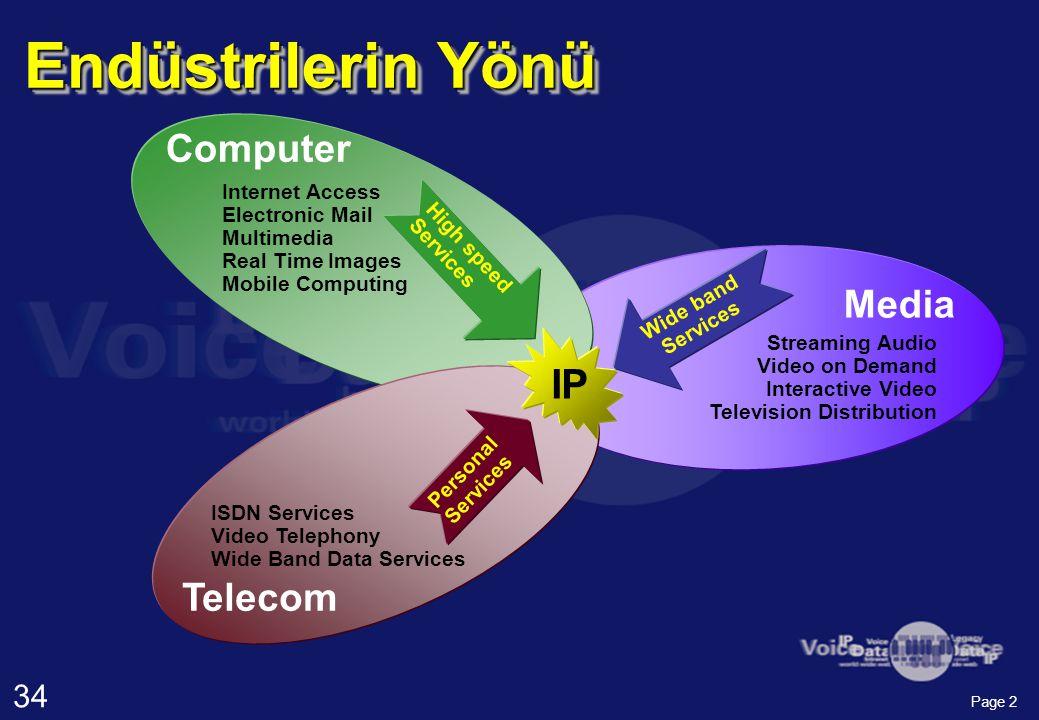 34 Page 13 FR PAYLOAD to 4096 Byte 2 Byte Header 2 Byte Flag 2 Byte FCS Flag 1 Byte = Overhead (OH) Karşılaştırması  IP - Her pakete 40 bytes OH ekler  Ethernet yükü – 3% başlık (1518 byte IP packet)  Real-time yükü – 38% Overhead (64 byte packet)  FR - her pakete 6 bytes OH ekler  Ethernet yükü – 0.4% başlık (1518 byte IP packet)  Real-time yükü – 8% başlık (64 byte packet)  ATM - Her pakete 5 bytes OH ekler  Ethernet yükü – 17% Overhead (1518 byte IP packet)  Real-time yükü – 10% Overhead (48 byte packet) ATM PAYLOAD is 48 Byte 5 Byte Header IP 20 Byte IP Header PAYLOAD to 1518 Byte 20 Byte TCP Header