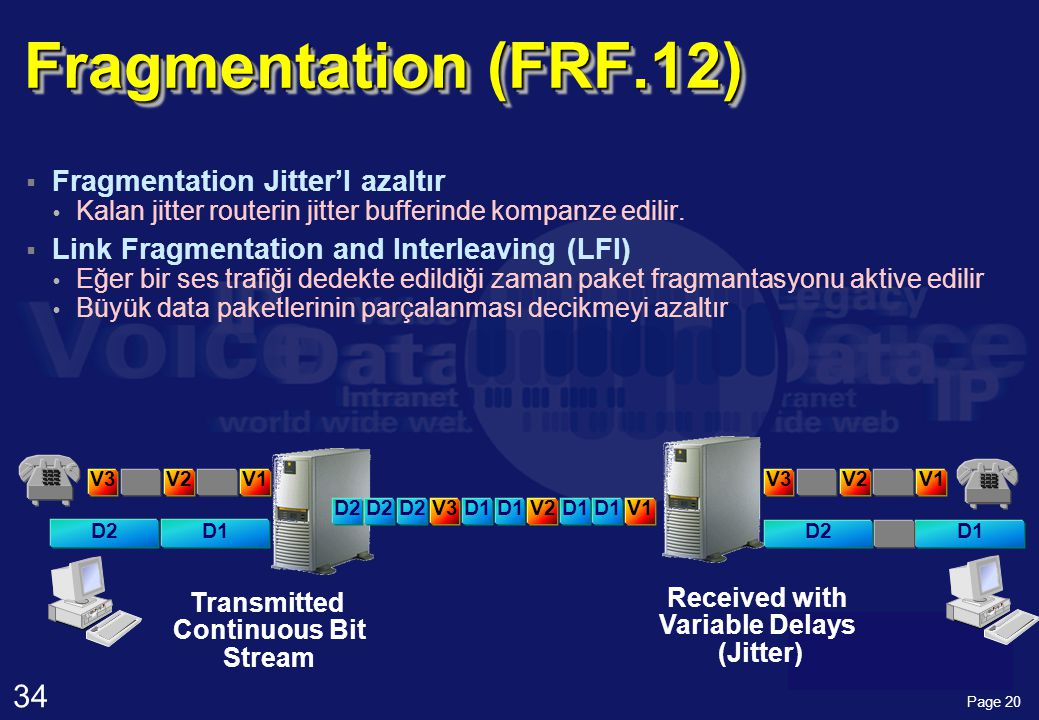 34 Page 20 Received with Variable Delays (Jitter) Transmitted Continuous Bit Stream Fragmentation (FRF.12)  Fragmentation Jitter'I azaltır  Kalan jitter routerin jitter bufferinde kompanze edilir.