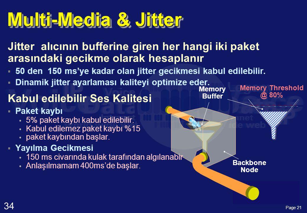 34 Page 21 Backbone Node Memory Buffer Memory Threshold @ 80% Multi-Media & Jitter Jitter alıcının bufferine giren her hangi iki paket arasındaki gecikme olarak hesaplanır  50 den 150 ms'ye kadar olan jitter gecikmesi kabul edilebilir.