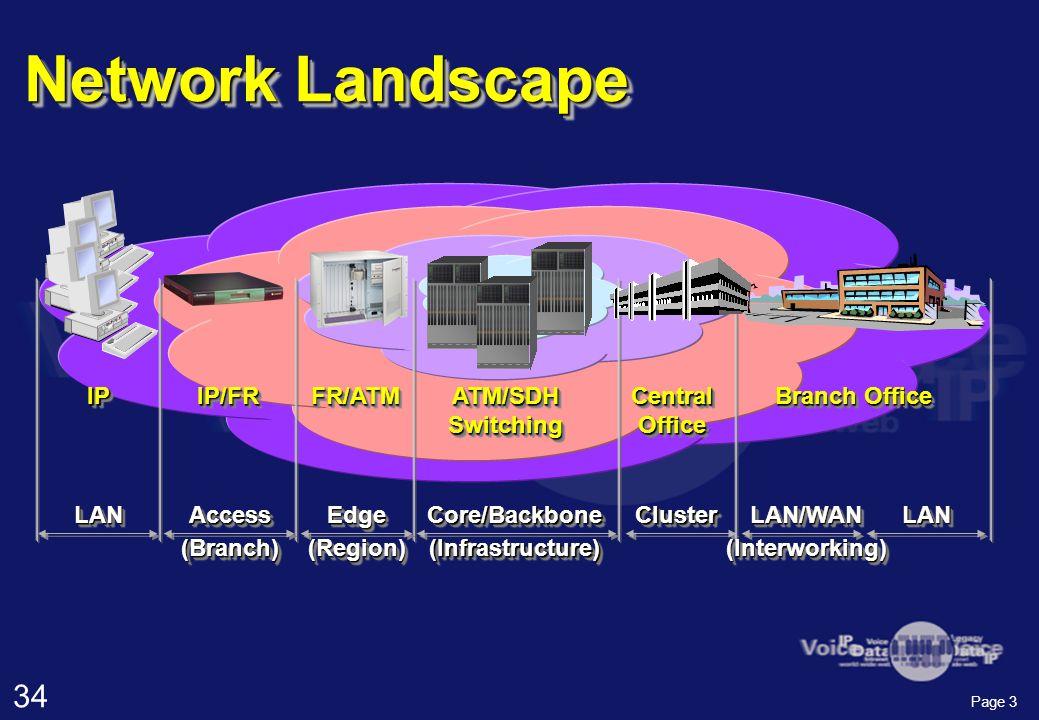 34 Page 4 WAN Leased Line 384 Kbps ACCESS V.32bis 14.4 Kbps LAN Ethernet & Token Ring 10 Mbps & 4 Mbps PC ISA 133 Mbps Darboğaz nerde.