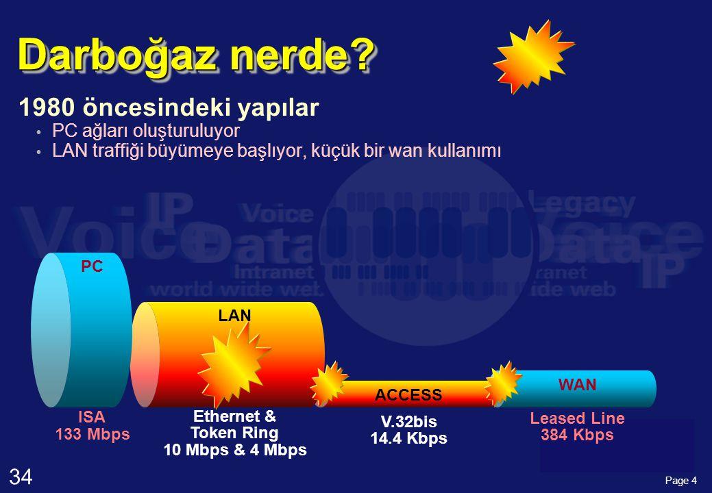 34 Page 5 WAN E3 34 Mbps ACCESS V.34 28.8 Kbps LAN Ethernet & Token Ring 10 Mbps & 16 Mbps PC ISA 133 Mbps Darboğaz nerde.