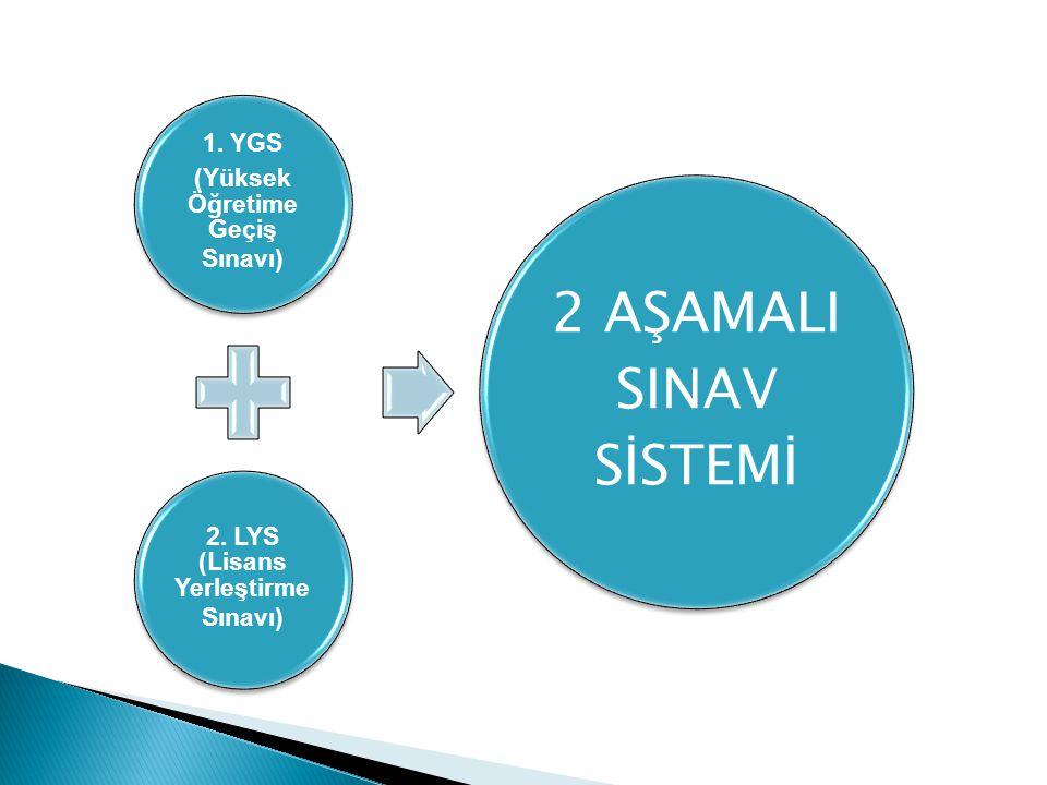 1. YGS (Yüksek Öğretime Geçiş Sınavı) 2. LYS (Lisans Yerleştirme Sınavı) 2 AŞAMALI SINAV SİSTEMİ