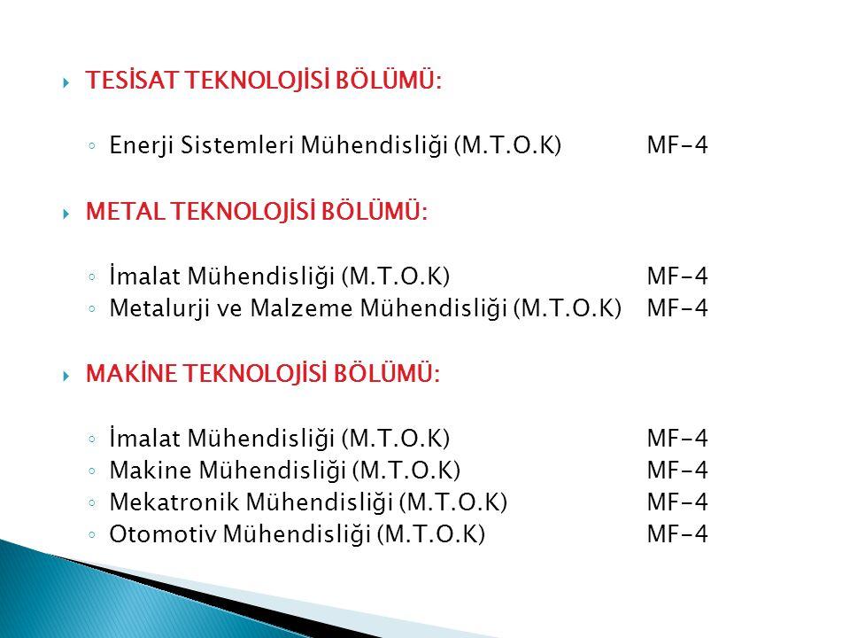  TESİSAT TEKNOLOJİSİ BÖLÜMÜ: ◦ Enerji Sistemleri Mühendisliği (M.T.O.K)MF-4  METAL TEKNOLOJİSİ BÖLÜMÜ: ◦ İmalat Mühendisliği (M.T.O.K)MF-4 ◦ Metalurji ve Malzeme Mühendisliği (M.T.O.K)MF-4  MAKİNE TEKNOLOJİSİ BÖLÜMÜ: ◦ İmalat Mühendisliği (M.T.O.K)MF-4 ◦ Makine Mühendisliği (M.T.O.K)MF-4 ◦ Mekatronik Mühendisliği (M.T.O.K)MF-4 ◦ Otomotiv Mühendisliği (M.T.O.K)MF-4