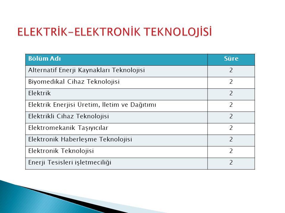 Bölüm AdıSüre Alternatif Enerji Kaynakları Teknolojisi2 Biyomedikal Cihaz Teknolojisi2 Elektrik2 Elektrik Enerjisi Üretim, İletim ve Dağıtımı2 Elektrikli Cihaz Teknolojisi2 Elektromekanik Taşıyıcılar2 Elektronik Haberleşme Teknolojisi2 Elektronik Teknolojisi2 Enerji Tesisleri işletmeciliği2