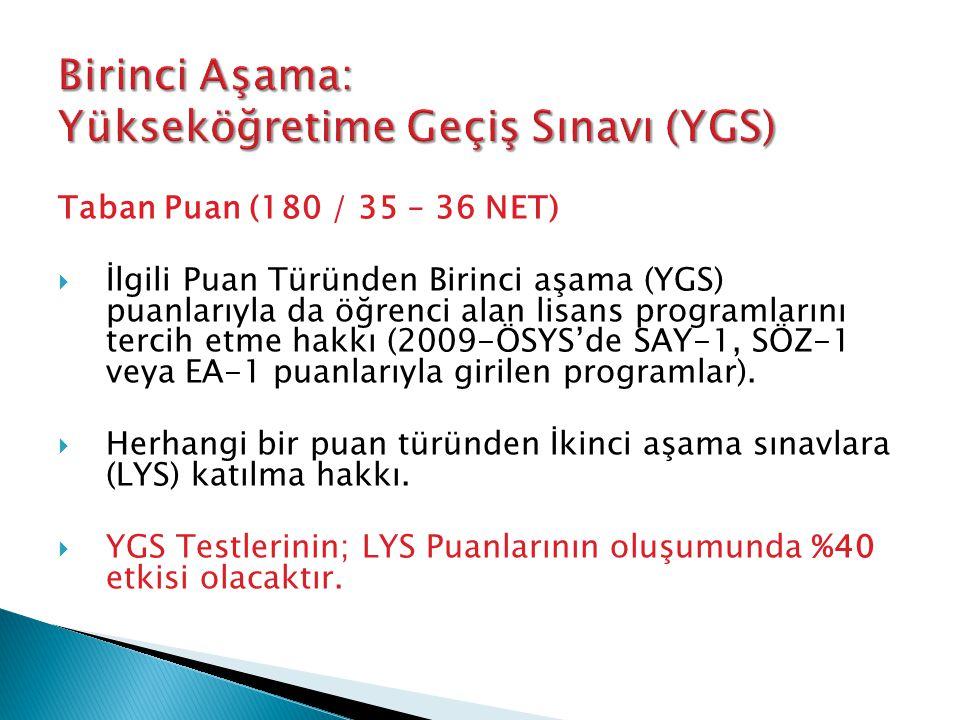 Taban Puan (180 / 35 – 36 NET)  İlgili Puan Türünden Birinci aşama (YGS) puanlarıyla da öğrenci alan lisans programlarını tercih etme hakkı (2009-ÖSY