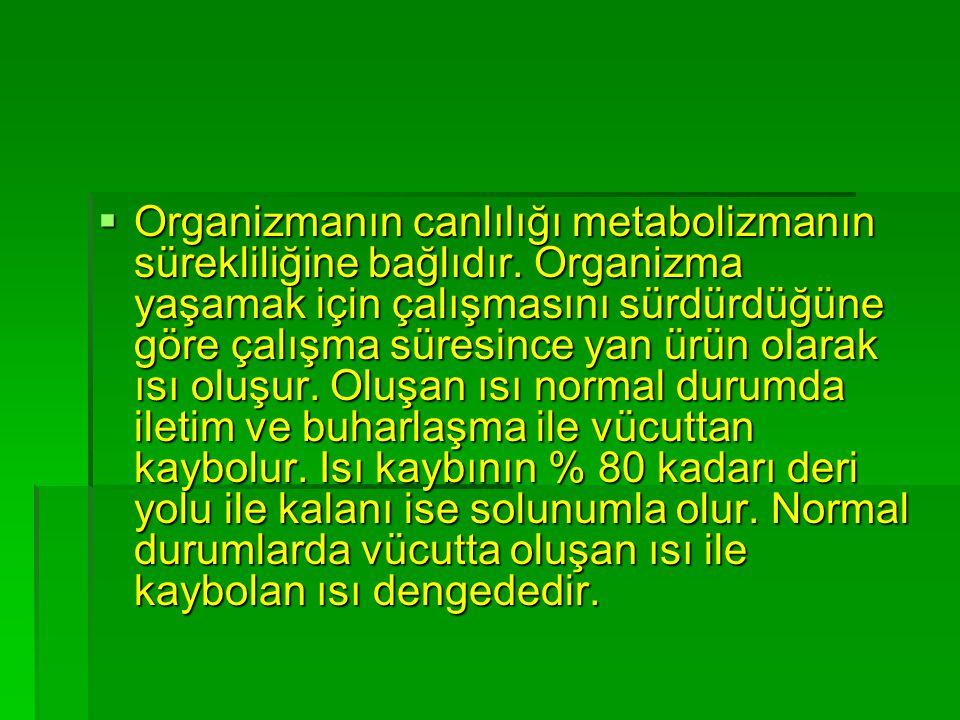 OOOOrganizmanın canlılığı metabolizmanın sürekliliğine bağlıdır. Organizma yaşamak için çalışmasını sürdürdüğüne göre çalışma süresince yan ürün o