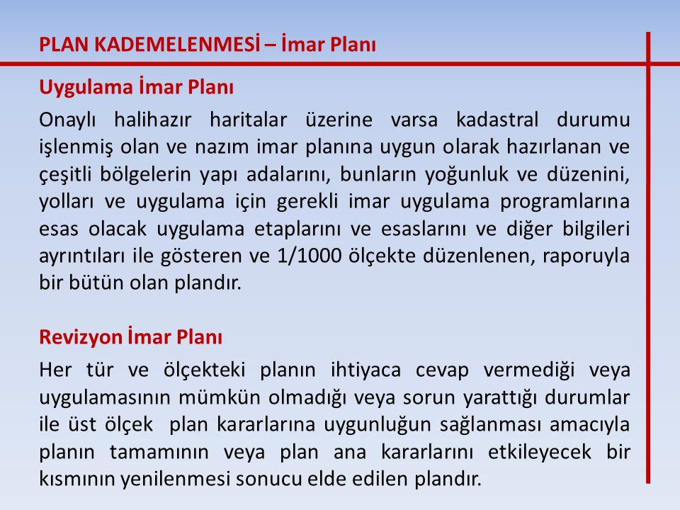 Uygulama İmar Planı Onaylı halihazır haritalar üzerine varsa kadastral durumu işlenmiş olan ve nazım imar planına uygun olarak hazırlanan ve çeşitli b