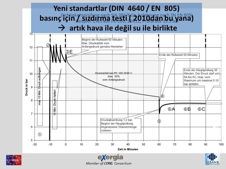 Member of Consortium Yeni standartlar (DIN 4640 / EN 805) basınç için / sızdırma testi ( 2010dan bu yana)  artık hava ile değil su ile birlikte