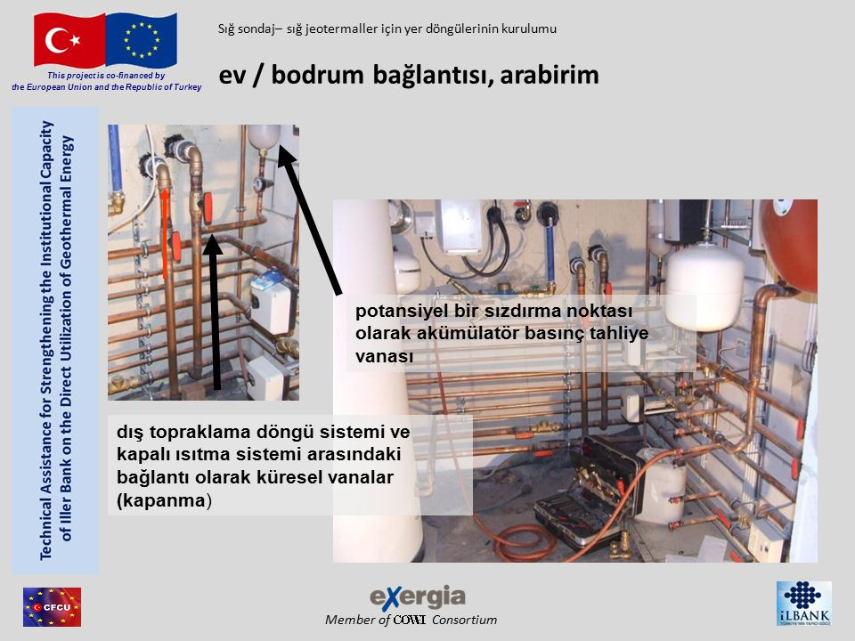 Member of Consortium This project is co-financed by the European Union and the Republic of Turkey ev / bodrum bağlantısı, arabirim Sığ sondaj– sığ jeo
