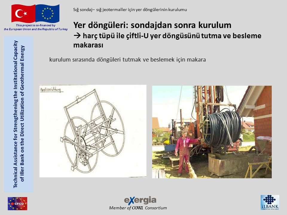Member of Consortium This project is co-financed by the European Union and the Republic of Turkey Yer döngüleri : konnektör sistemi, akış kontrolü ve kapama ile birlikte vana bloğu Sığ sondaj– sığ jeotermaller için yer döngülerinin kurulumu