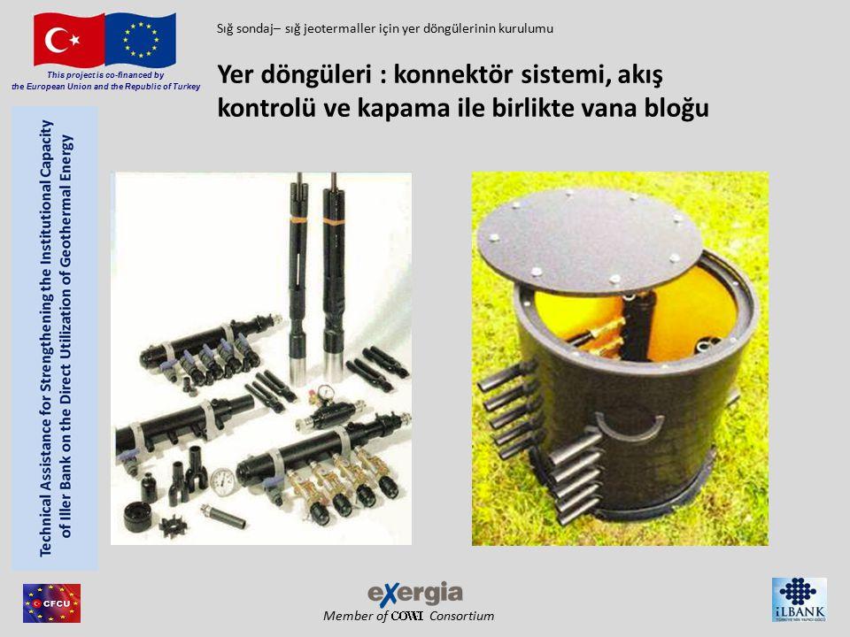 Member of Consortium This project is co-financed by the European Union and the Republic of Turkey Yer döngüeri : sondaj + kurulum Sığ sondaj– sığ jeotermaller için yer döngülerinin kurulumu A B C D A+B) sondaj rodlarının çıkarıması + sondaj sonrasında matkap(casing) C.) hazırlanmış yer döngülerinin uygulanması (çift) D.) muhafaza çekilirken eş zamanlı olarak aşağıdan yukarıya çimentolama (işi alan)