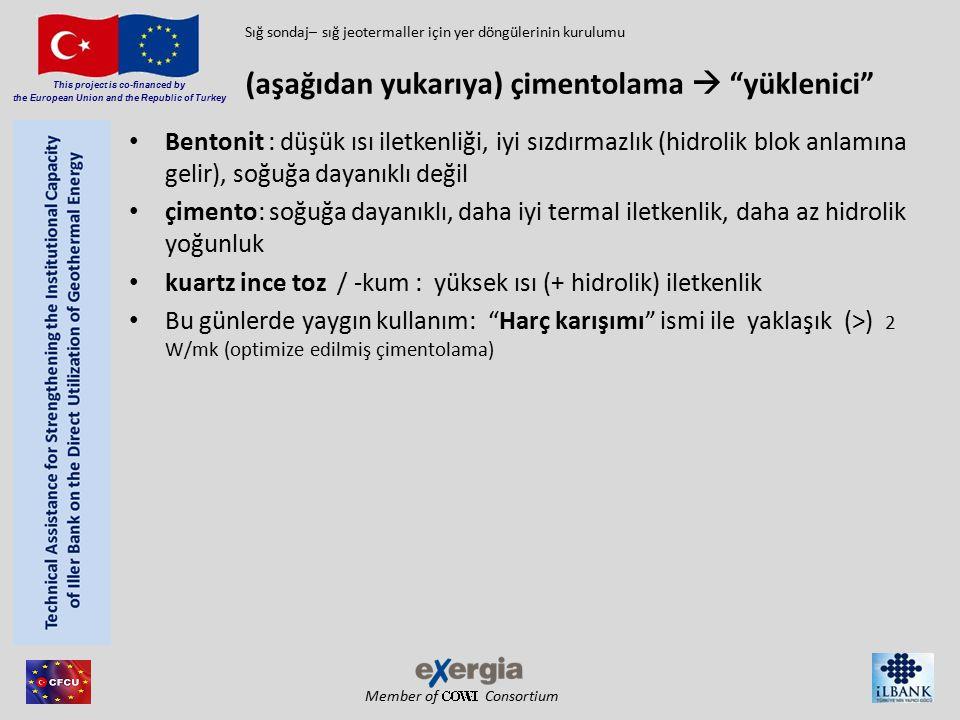 Member of Consortium This project is co-financed by the European Union and the Republic of Turkey Kurulum Boşlukları kapatmak/örtmek için packer sistemleri ve açık yer altı boşlukları Sığ sondaj– sığ jeotermaller için yer döngülerinin kurulumu 2 1 3