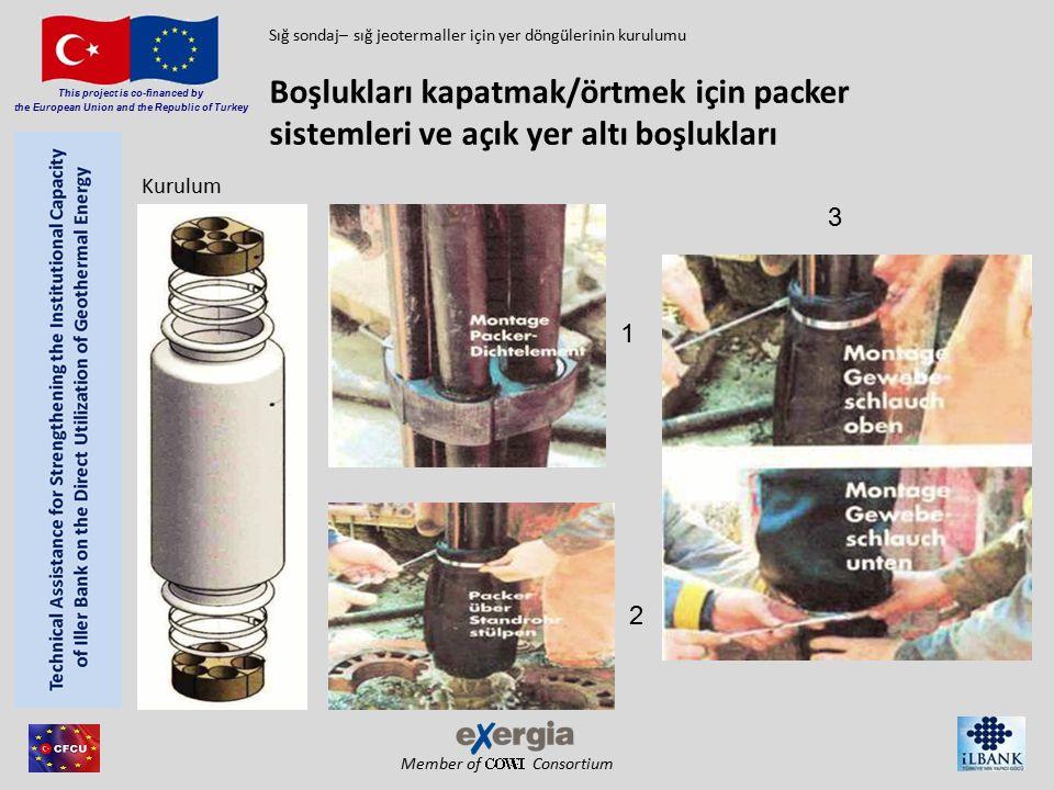 Member of Consortium This project is co-financed by the European Union and the Republic of Turkey 3 enjeksiyon kablosu Packer altı ve üstü Packer aktivasyonu için olarak Yerinde Packer Sığ sondaj– sığ jeotermaller için yer döngülerinin kurulumu